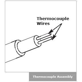 Thermocouple Assembly, a section where the 2 thermocouple wires are shown