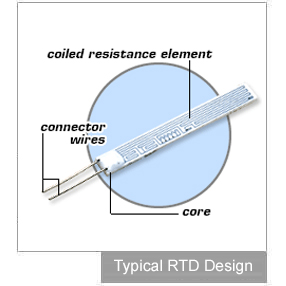 Typical RTD Design